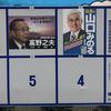 【豊島区議会議員・区長選挙】現職の高野之夫氏、余裕の6選!他、新顔ズラリ