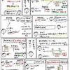 簿記きほんのき81【決算】収益・費用の繰延べの仕訳
