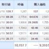 【2021年3月19日投資結果】日本株も米国株も2%超えの下落。そして長崎IRの結果が出ました。