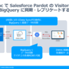 Salesforce Pardot の VisitorActivity データをGoogle BigQuery に連携:CDataSync
