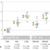 FFmpegから使えるAACエンコーダ の音質比較