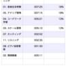 2020/03/14(土) 週次レビュー