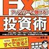 【FX】儲かる仲値トレード手法を解説する