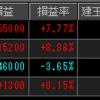 株じろう2019年1月18日(金)の株売買ポジション 反落か!