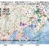 2017年08月08日 14時30分 神奈川県西部でM2.9の地震