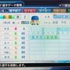 362.サクセス 美園千花選手(パワプロ2019)