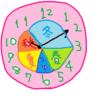 1時~12時を1月~12月として時計見るよね!?月別カレンダーとして時計使うよね!?!?!?