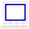 HTML要素の位置設定
