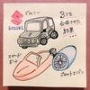 【現実は想像を超える】GT2#9 ~スズキのジムニーとジェットエンジン、おっさんずの奇跡!