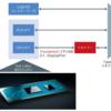Apple M1機の USB 3.0/Thunderbolt 4