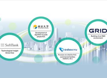 SoftBank Corp., University of Tokyo and Partners Utilizing Digital Twin to Develop Next-generation AI City Simulator