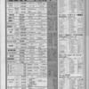 ゲーメスト全一23 :1988年10月号