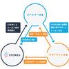 ネットショップサービスのSTORESがパートナープログラム参加事業者を公式募集