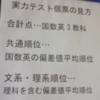 浦和高校の実力テスト