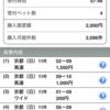 天皇賞・春 予想と馬券