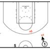 対エースDFシフト byマイク・ロンガバーディ(Cleveland Cavaliers assistant)