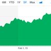 投資を検討している株一覧-ver1.4 2017年7月時点