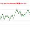 ■途中経過_2■BitCoinアービトラージ取引シュミレーション結果(2017年10月4日)