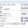 IPO 7077ALiNKインターネット 4479マクアケ ブックビルディング完了