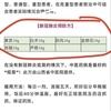 武漢肺炎の予防処方