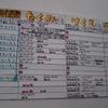 """【木曽さんちゅうは""""ぷちビッグダディ""""】「第208回ぷちビッグダディ家の""""嗚呼、夏休み""""」"""