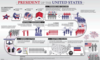 U.S. Presidential Election 2020 それぞれの政策で判断する