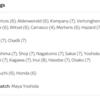 日本代表vsベルギー代表の試合を海外メディアはどう報道しているか