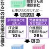 出所少年を自立まで見守る 神奈川の建設会社社長がNPO設立:栃木 - 東京新聞(2016年11月7日)