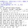 短時間労働者の給与のデータの分析5 - R言語でクラシフィケーション。男性か女性かをlm関数で予測するモデルを作る。