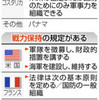 <世界の中の日本国憲法>9条編(下) 「戦力不保持」 G7で唯一 - 東京新聞(2018年5月5日)