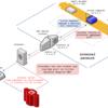 NAT Slipstreaming攻撃とブラウザ側の対策