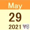 前日比21万円以上のプラス(5/28(金)時点)