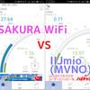 mineo、IIJmio等MVNOユーザに捧ぐSAKURA WIFI 3ヶ月余使用感レビュー