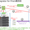 XClarity Integrator for Prismをセットアップしてみました