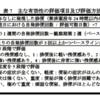日本人慢性便秘症患者に対するラクツロースの効果(ラグノスゼリー第Ⅱ/Ⅲ相臨床試験)
