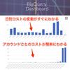 BigQueryのコスト可視化ダッシュボードをGoogle Apps Script/Google Sheets/Google Sitesを使ってお手軽に作る