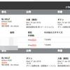 一月の旅行はベトナム行きに決定・・予算は二人で8万円なり