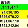 1億円復帰!】投資状況 2021年3月第1週