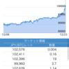 ビットコインが10万円に。