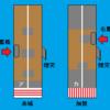 空母飛龍を作ってみた10 ~空母の艦橋について その1~