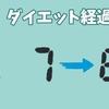 【マイナス0.55キロ】ダイエット経過報告#3・写真有/76.65kg → 76.1kg【8月】