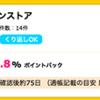 【ハピタス】ユニクロが1.8%にポイントアップ♪