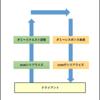 WebApi プラグインの設計思想 & 実装Tips