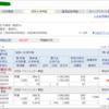 3/10株式トレード経過