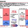 米山新潟知事の辞任観測と東京電力株