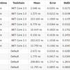 .NET Core 2.1でstring.StartsWithが遅くなることがある話