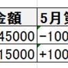 2020年5月第3週プリズマティックシークレットレアの高値買取価格をまとめました