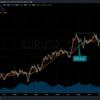 トレード記録 9/15 EUR/USD 18:00〜23:00 -2.8pips