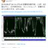 【悲報】『台湾地震預測研究所』さんの予測では9日以内に東京付近・カリフォルニア・宜蘭(台湾)付近・南太平洋でM7 +〜M8 +!25日7時頃からは関東を中心に『地鳴り』の投稿が続出!『首都直下地震』・『南海トラフ地震』なの?