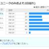 鳥取県の中学高校裏サイト掲示板ブログ作り終えました。